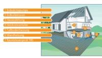 erneuerbare energien kosten nichts effizient ist ihre nutzung in niedrigtemperaturheizung mit. Black Bedroom Furniture Sets. Home Design Ideas