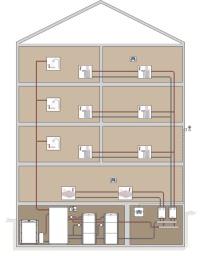 flexible wege in der zentralisierung der w rmeversorgung haustechnikdialog. Black Bedroom Furniture Sets. Home Design Ideas
