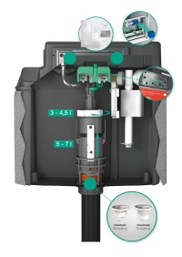 up sp lkasten sanicontrol a31 b31 mit verbesserter sp ltechnik und integrierter. Black Bedroom Furniture Sets. Home Design Ideas