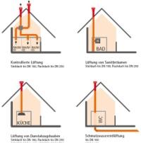 schmutzwasserentl ftung klimaanlage und heizung zu hause. Black Bedroom Furniture Sets. Home Design Ideas