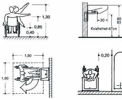 barrierefreier waschtisch shkwissen haustechnikdialog. Black Bedroom Furniture Sets. Home Design Ideas
