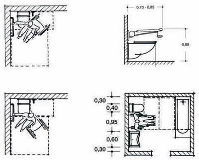 barrierefreies wc shkwissen haustechnikdialog. Black Bedroom Furniture Sets. Home Design Ideas