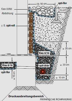 dr nagesysteme shkwissen haustechnikdialog. Black Bedroom Furniture Sets. Home Design Ideas