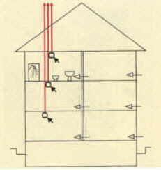 Turbo Schachtlüftungssysteme - SHKwissen - HaustechnikDialog JP26