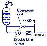 Heißwasseranlagen - SHKwissen - HaustechnikDialog