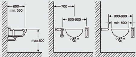 barrierefreie installationen shkwissen haustechnikdialog. Black Bedroom Furniture Sets. Home Design Ideas
