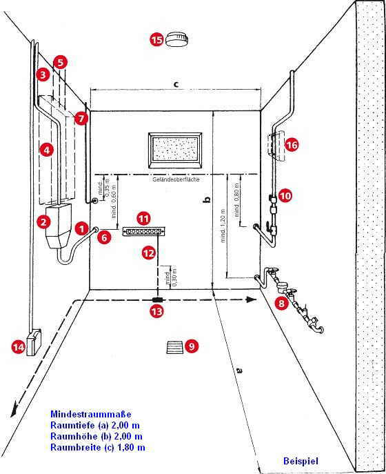 beispiel f r einen hausanschlussraum 1 hauseinf hrungsleitung strom 2 strom hausanschlusskasten. Black Bedroom Furniture Sets. Home Design Ideas