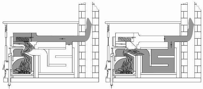 kachelofen mit wasserw rmetauscher w rmeeinspeisung in den heizkreislauf heizbetrieb f r den. Black Bedroom Furniture Sets. Home Design Ideas