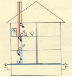 Relativ Schachtlüftungssysteme - SHKwissen - HaustechnikDialog GC84