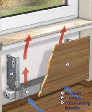 konvektoren shkwissen haustechnikdialog. Black Bedroom Furniture Sets. Home Design Ideas