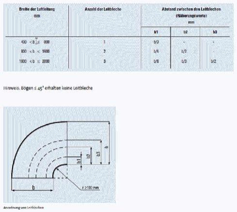 heizbedarf berechnen baumaschinenverleih und ger. Black Bedroom Furniture Sets. Home Design Ideas