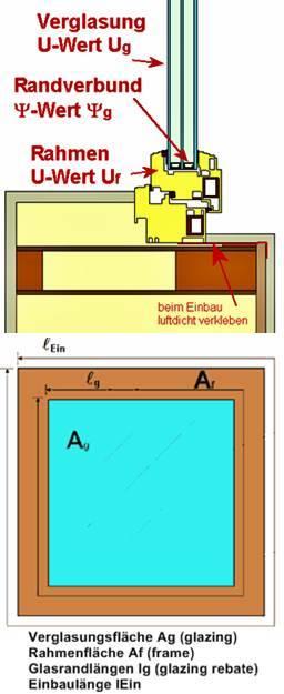 fenstertausch shkwissen haustechnikdialog. Black Bedroom Furniture Sets. Home Design Ideas