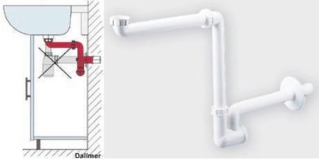 geruchsverschluss siphon sifon trap shkwissen. Black Bedroom Furniture Sets. Home Design Ideas