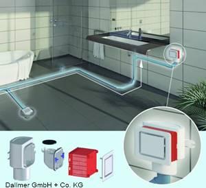 be und entl ftung von entw sserungsanlagen shkwissen haustechnikdialog. Black Bedroom Furniture Sets. Home Design Ideas
