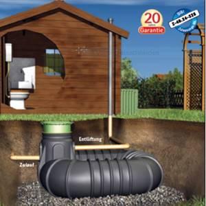 abwasser sammelgrube shkwissen haustechnikdialog. Black Bedroom Furniture Sets. Home Design Ideas