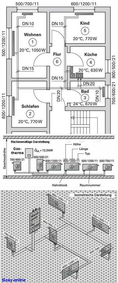 Super Strangschema - SHKwissen - HaustechnikDialog QR81