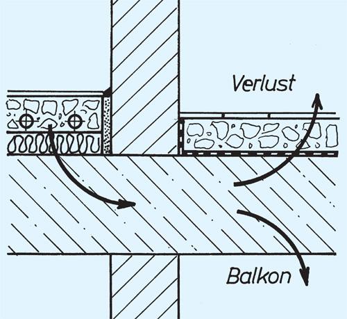 balkon isolieren und d mmen balkon isolieren und d mmen terrasse nachtr glich anbauen klicken. Black Bedroom Furniture Sets. Home Design Ideas