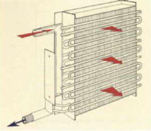 Wärmetauscher (Wärmeübertrager) - SHKwissen - HaustechnikDialog