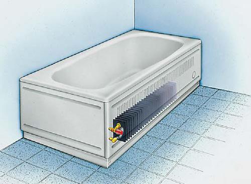 abb 1 konvektor hinter der verkleidung einer badewanne. Black Bedroom Furniture Sets. Home Design Ideas