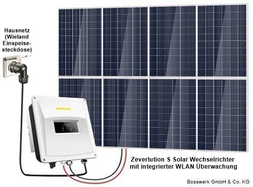 Mini Kühlschrank Mit Solar : Mini kühlschrank mit solar batteriebetriebene mini kühlschrank