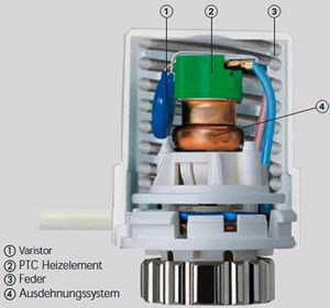 Stellmotor fußbodenheizung funktion
