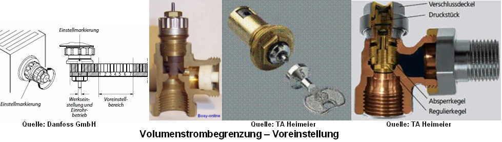 Voreinstellung Thermostatventil Shkwissen Haustechnikdialog