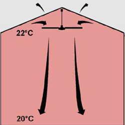 warme luft zur ckgef hrt bild shkwissen haustechnikdialog. Black Bedroom Furniture Sets. Home Design Ideas